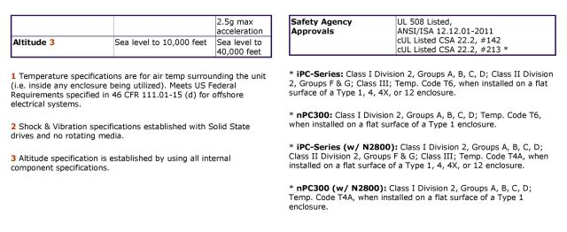 ATEX Specifications Part 2
