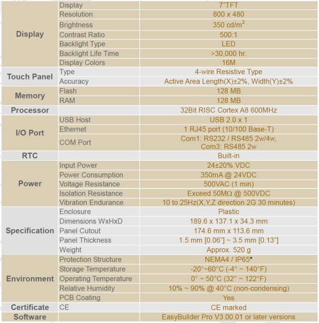 Specifications MT8070iER