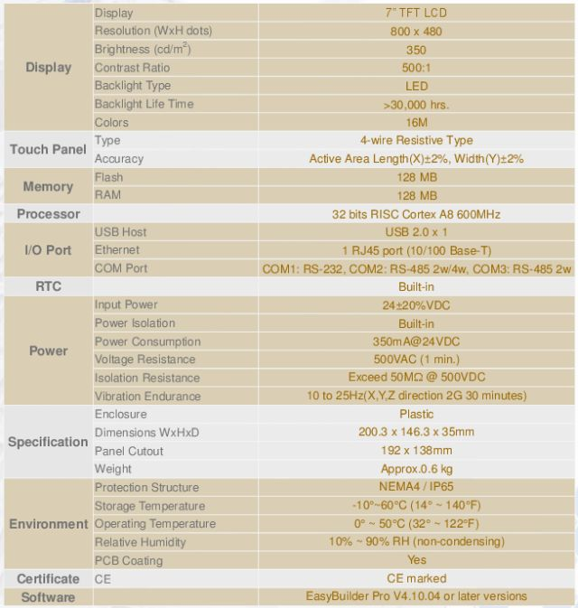 MT8071iE Specifications