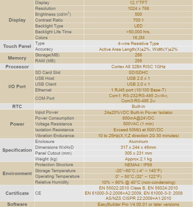 MT8121XE Specifications