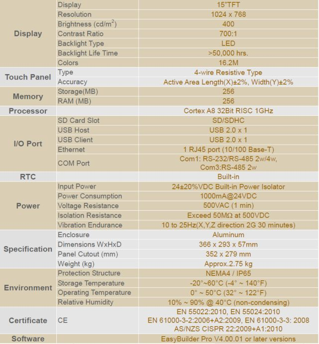 MT8150XE Specifications