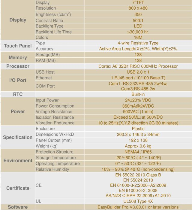 PV-8070iE Specifications