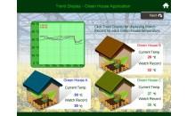 EasyBuilder Pro Development Software